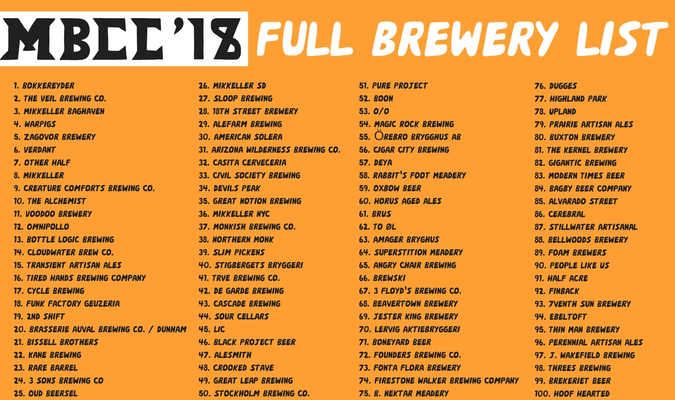 MBCC 2018 brewery list